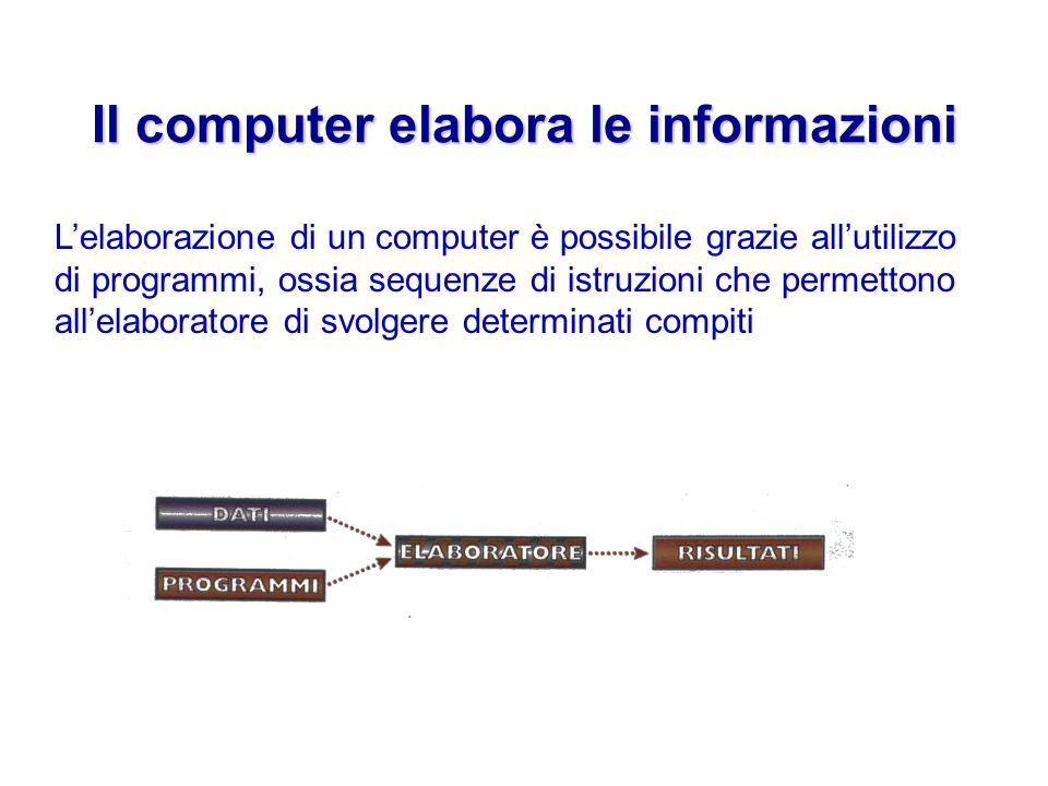 Il computer elabora le informazioni Lelaborazione di un computer è possibile grazie allutilizzo di programmi, ossia sequenze di istruzioni che permett