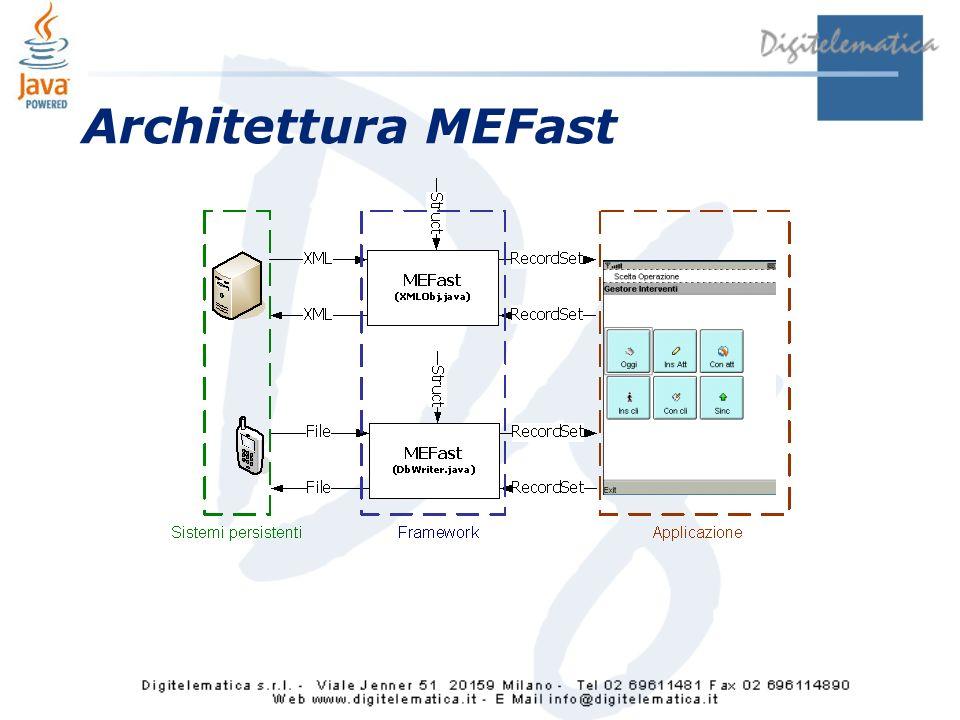 Architettura MEFast