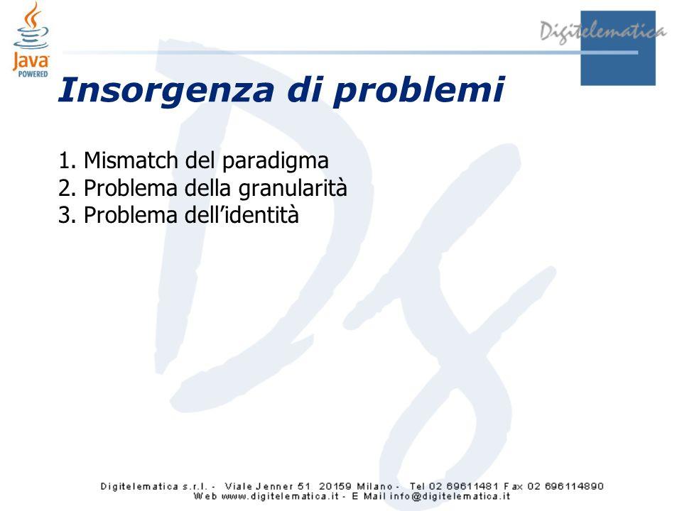 Insorgenza di problemi 1.Mismatch del paradigma 2.Problema della granularità 3.Problema dellidentità
