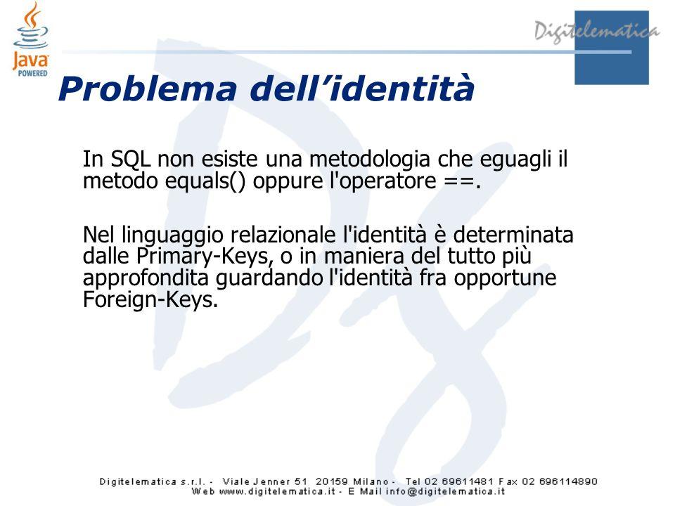 Problema dellidentità In SQL non esiste una metodologia che eguagli il metodo equals() oppure l operatore ==.