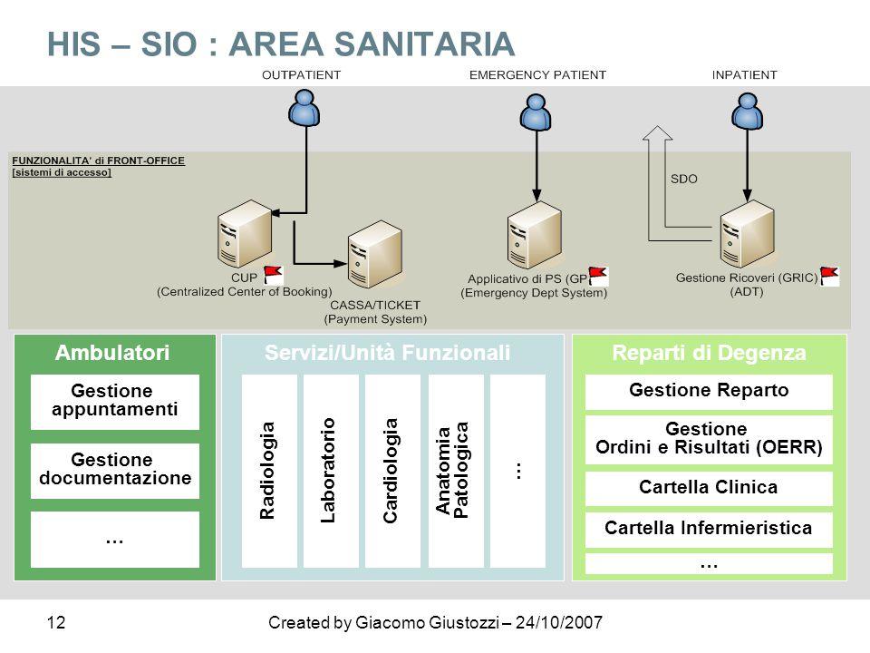 12Created by Giacomo Giustozzi – 24/10/2007 HIS – SIO : AREA SANITARIA RadiologiaLaboratorioCardiologiaAnatomia Patologica … Servizi/Unità FunzionaliA