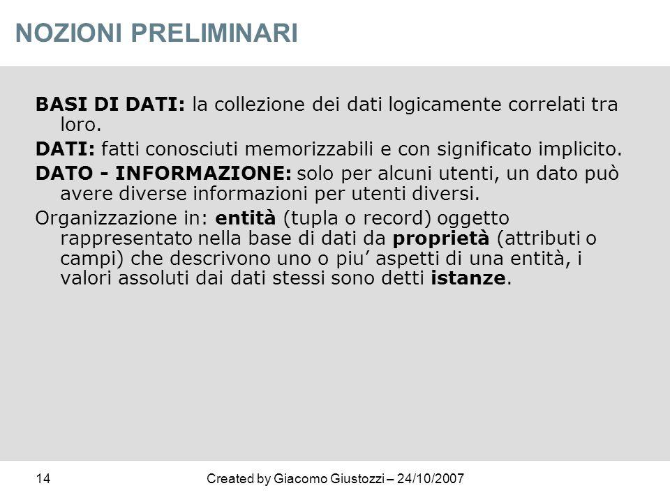 14Created by Giacomo Giustozzi – 24/10/2007 NOZIONI PRELIMINARI BASI DI DATI: la collezione dei dati logicamente correlati tra loro. DATI: fatti conos