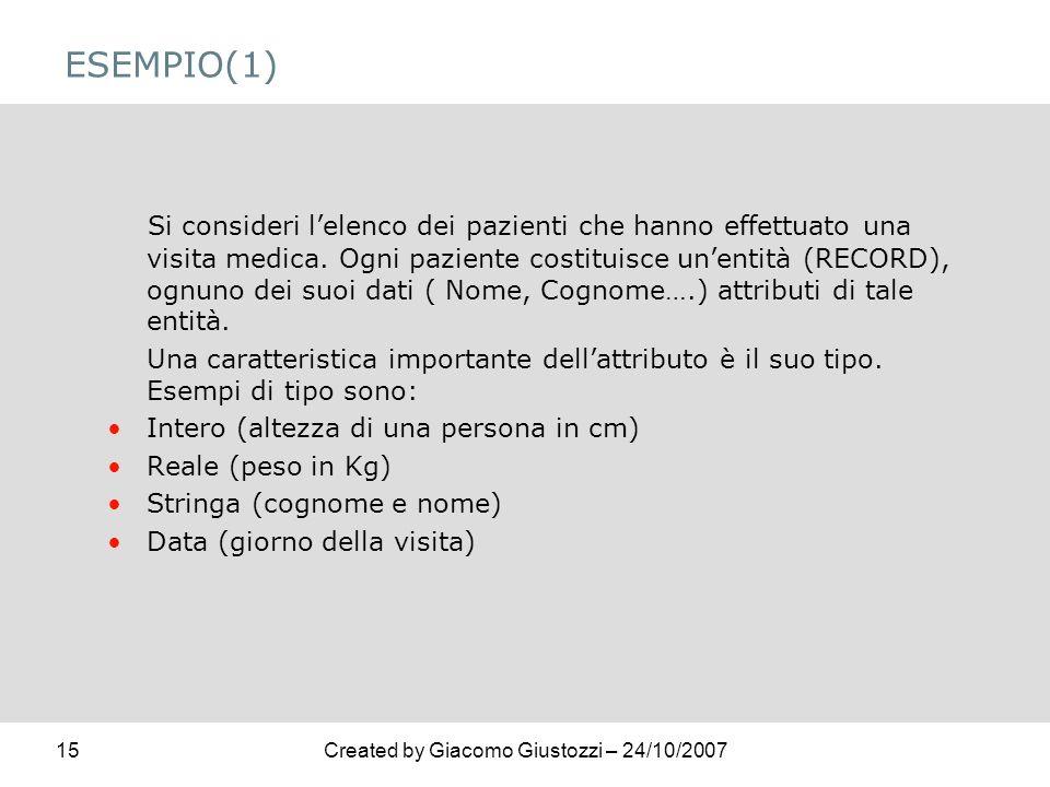 15Created by Giacomo Giustozzi – 24/10/2007 ESEMPIO(1) Si consideri lelenco dei pazienti che hanno effettuato una visita medica. Ogni paziente costitu