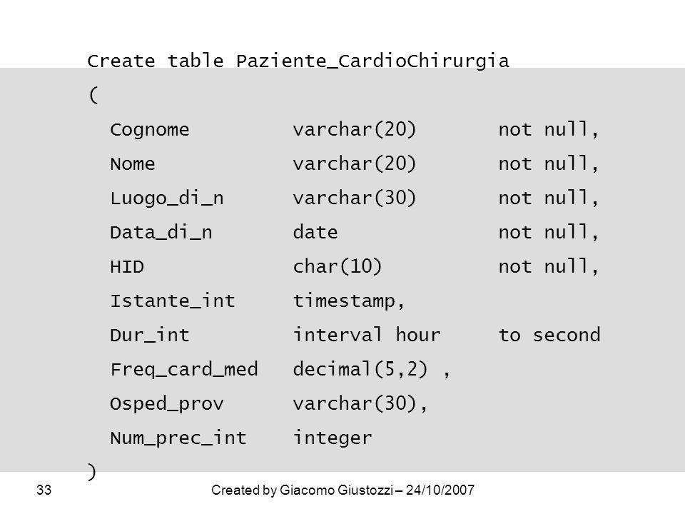 33Created by Giacomo Giustozzi – 24/10/2007 Create table Paziente_CardioChirurgia ( Cognomevarchar(20)not null, Nomevarchar(20)not null, Luogo_di_nvar