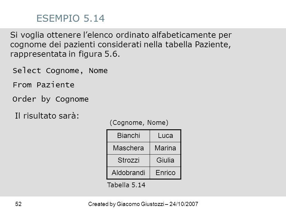 52Created by Giacomo Giustozzi – 24/10/2007 ESEMPIO 5.14 Si voglia ottenere lelenco ordinato alfabeticamente per cognome dei pazienti considerati nell
