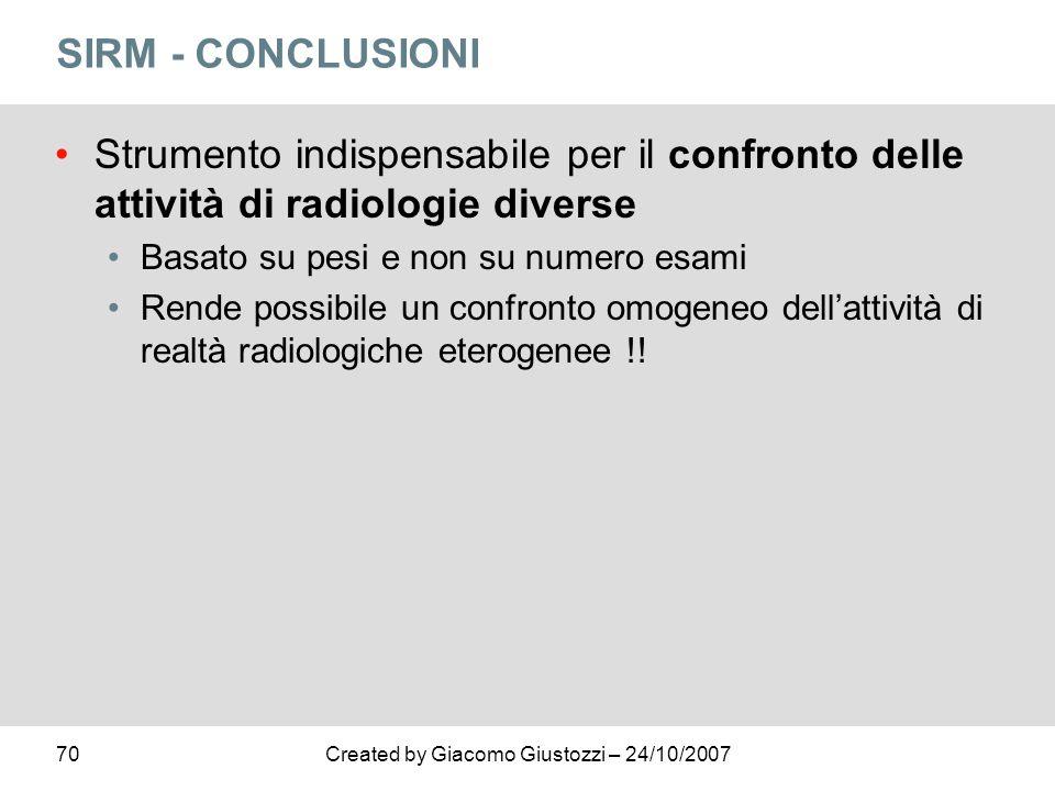 70Created by Giacomo Giustozzi – 24/10/2007 SIRM - CONCLUSIONI Strumento indispensabile per il confronto delle attività di radiologie diverse Basato s