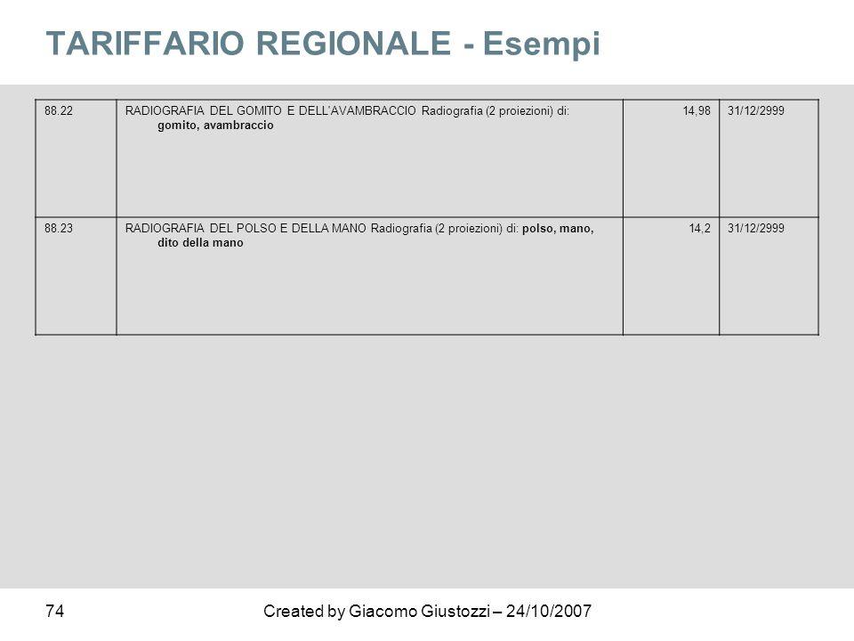 74Created by Giacomo Giustozzi – 24/10/2007 TARIFFARIO REGIONALE - Esempi 88.22RADIOGRAFIA DEL GOMITO E DELL'AVAMBRACCIO Radiografia (2 proiezioni) di