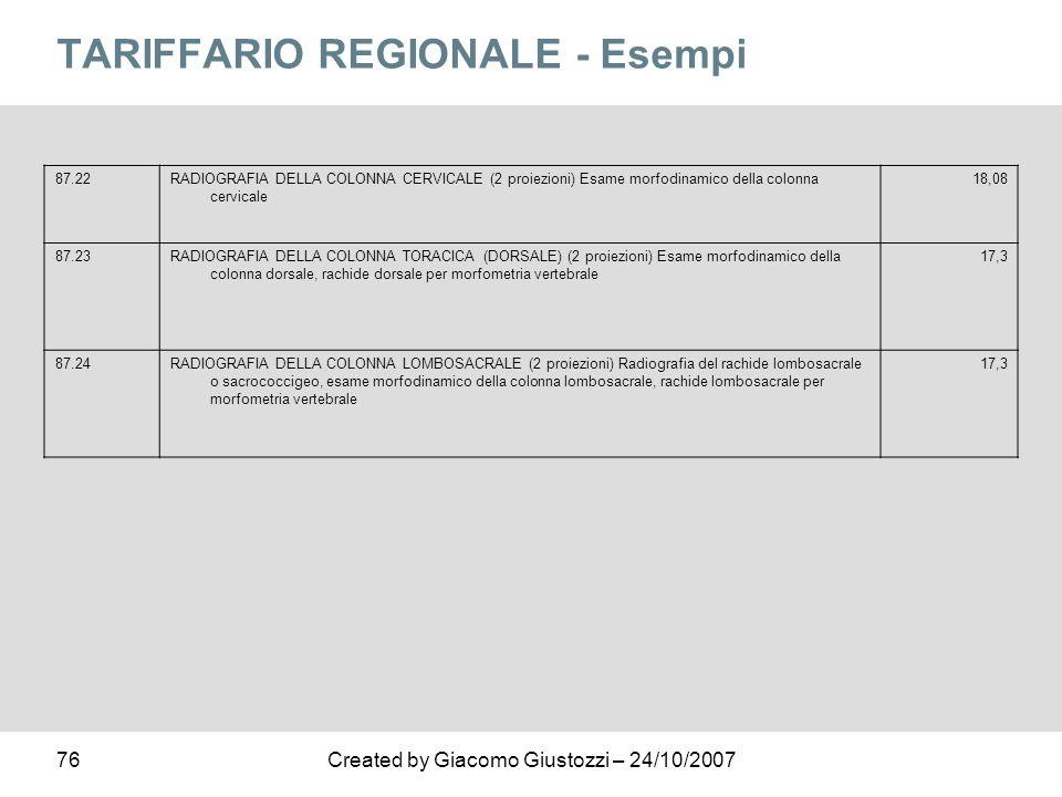 76Created by Giacomo Giustozzi – 24/10/2007 TARIFFARIO REGIONALE - Esempi 87.22RADIOGRAFIA DELLA COLONNA CERVICALE (2 proiezioni) Esame morfodinamico