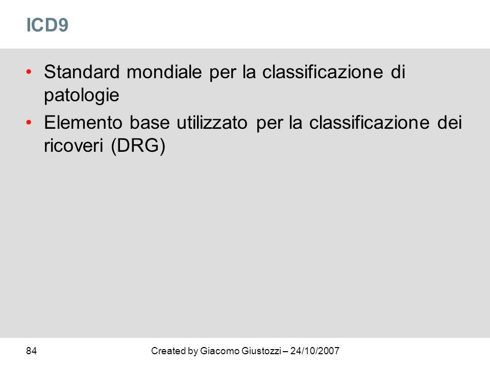 84Created by Giacomo Giustozzi – 24/10/2007 ICD9 Standard mondiale per la classificazione di patologie Elemento base utilizzato per la classificazione