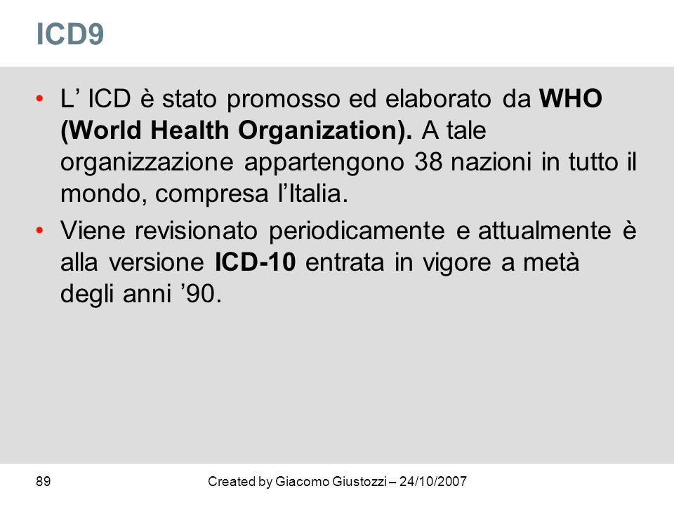 89Created by Giacomo Giustozzi – 24/10/2007 ICD9 L ICD è stato promosso ed elaborato da WHO (World Health Organization). A tale organizzazione apparte
