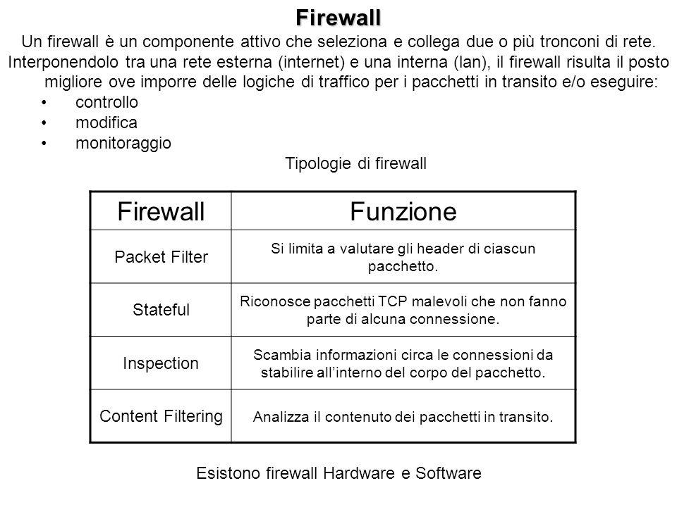 Firewall Un firewall è un componente attivo che seleziona e collega due o più tronconi di rete. Interponendolo tra una rete esterna (internet) e una i