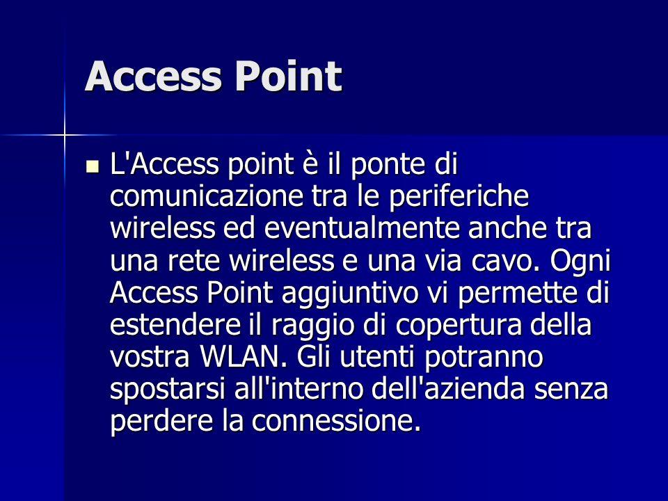Access Point L'Access point è il ponte di comunicazione tra le periferiche wireless ed eventualmente anche tra una rete wireless e una via cavo. Ogni