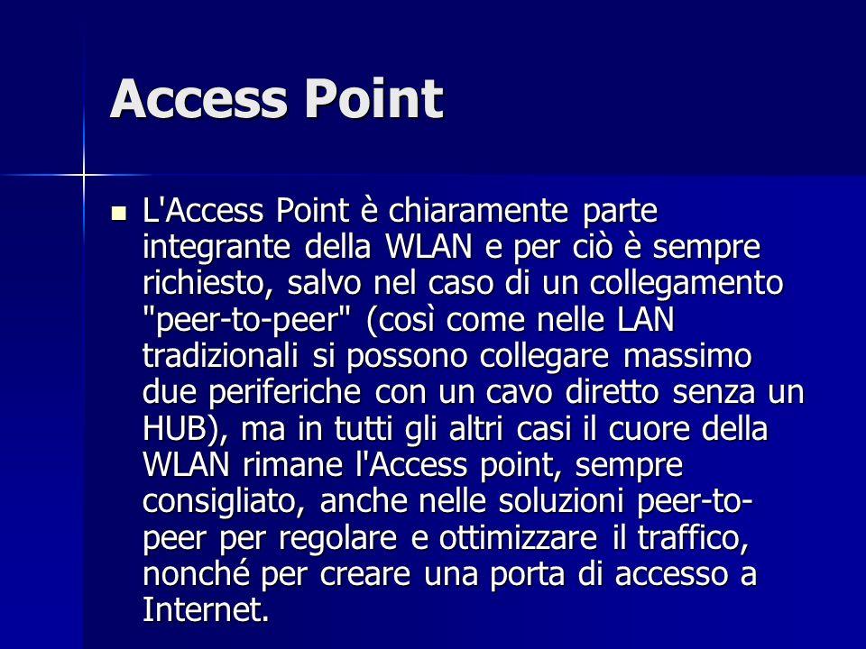 Access Point L'Access Point è chiaramente parte integrante della WLAN e per ciò è sempre richiesto, salvo nel caso di un collegamento