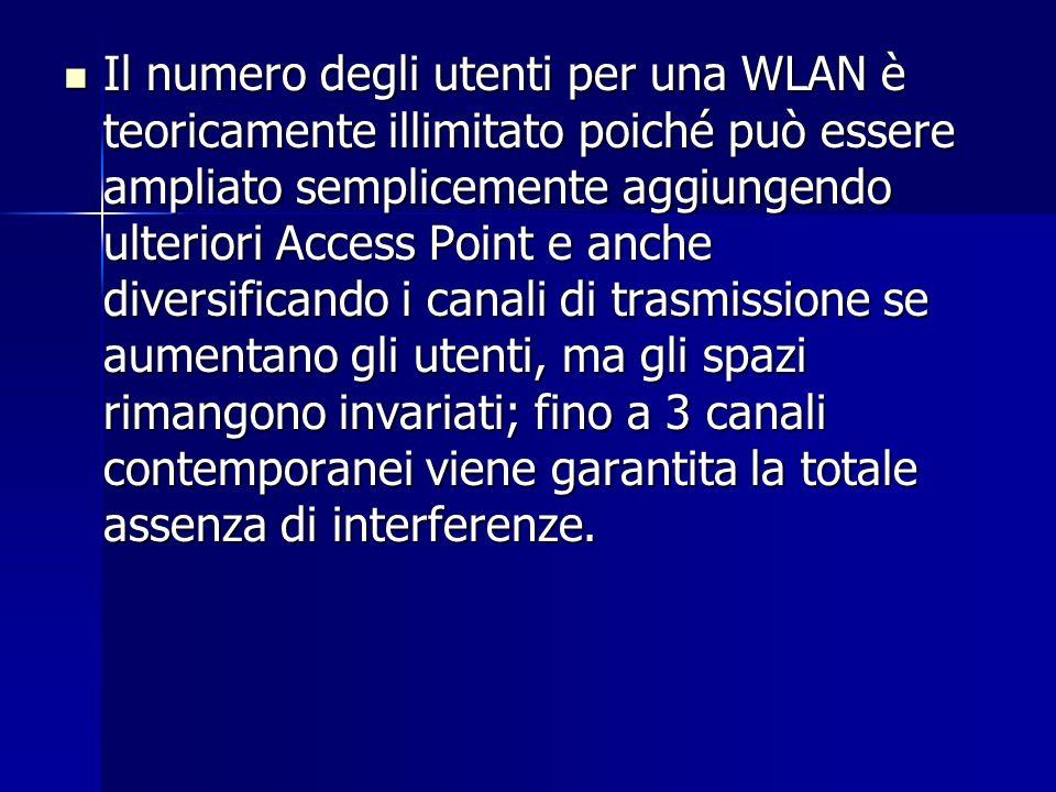 Il numero degli utenti per una WLAN è teoricamente illimitato poiché può essere ampliato semplicemente aggiungendo ulteriori Access Point e anche dive