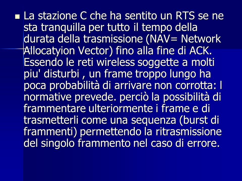 La stazione C che ha sentito un RTS se ne sta tranquilla per tutto il tempo della durata della trasmissione (NAV= Network Allocatyion Vector) fino all