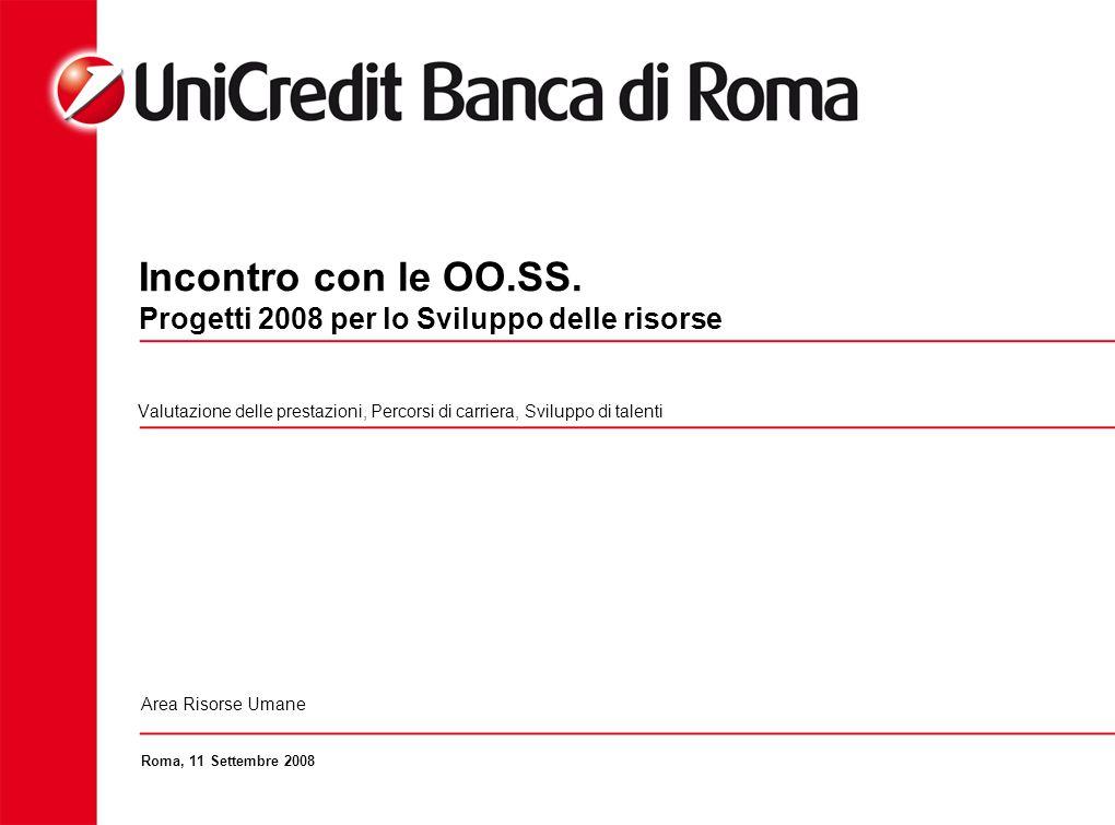 Incontro con le OO.SS. Progetti 2008 per lo Sviluppo delle risorse Valutazione delle prestazioni, Percorsi di carriera, Sviluppo di talenti Roma, 11 S
