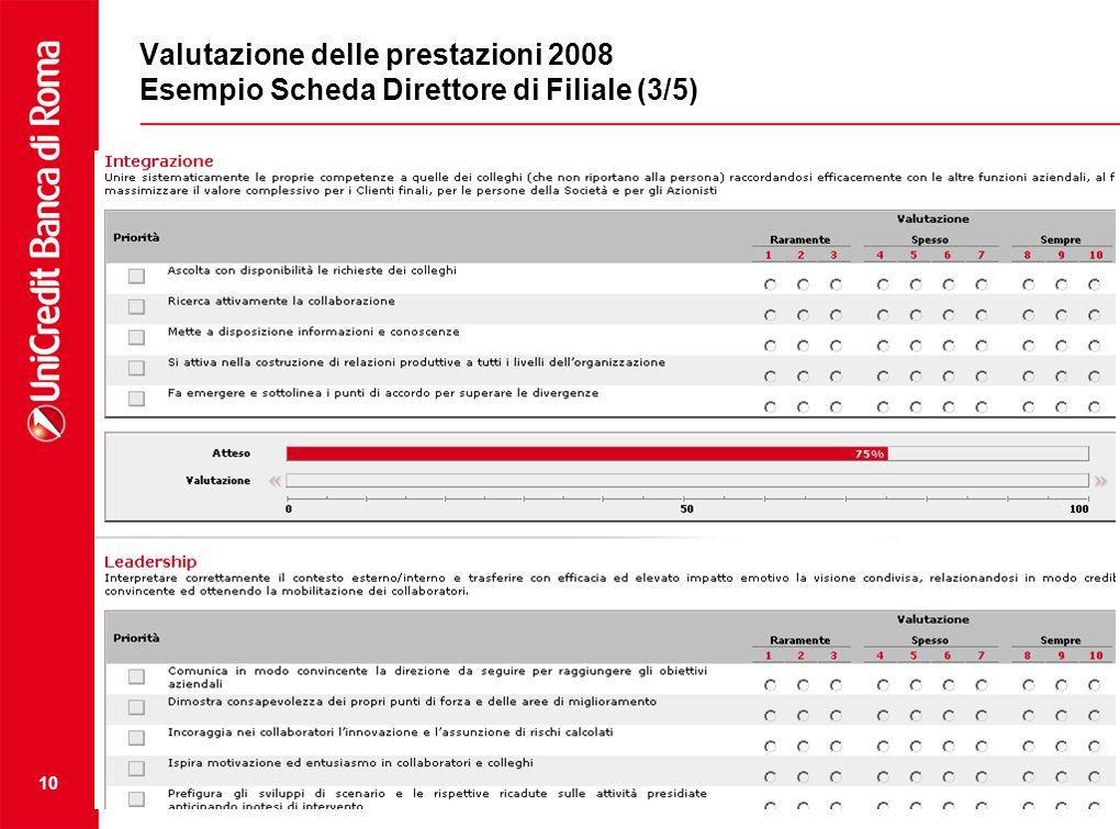 10 Valutazione delle prestazioni 2008 Esempio Scheda Direttore di Filiale (3/5)