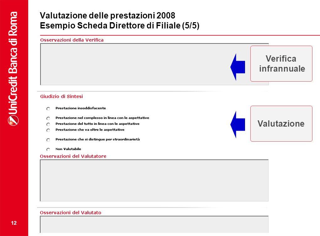 12 Valutazione delle prestazioni 2008 Esempio Scheda Direttore di Filiale (5/5) Verifica infrannuale Valutazione