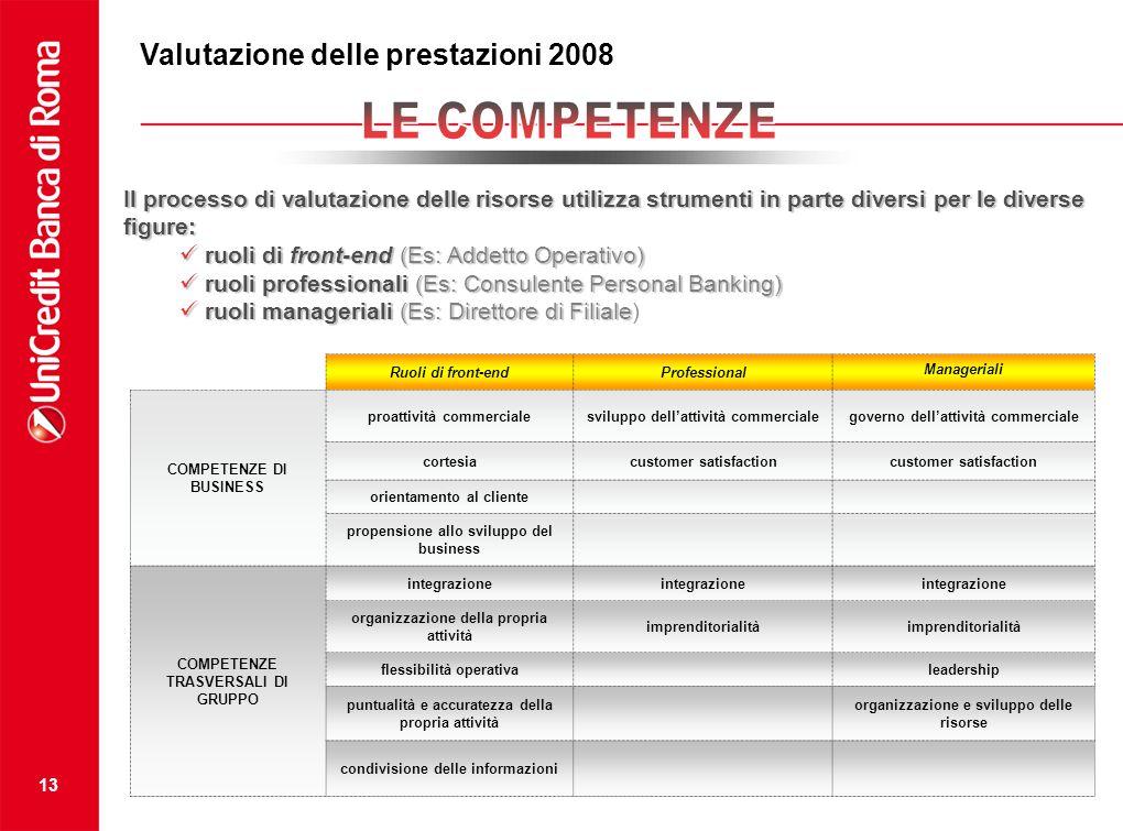 13 Il processo di valutazione delle risorse utilizza strumenti in parte diversi per le diverse figure: ruoli di front-end (Es: Addetto Operativo) ruol