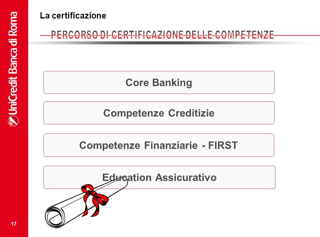 17 Core Banking Competenze Finanziarie - FIRST Competenze Creditizie Education Assicurativo La Certificazione La certificazione