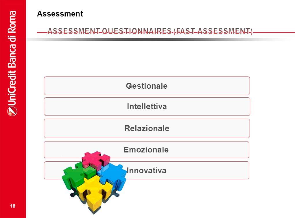 18 Gestionale Intellettiva Relazionale Emozionale Innovativa Assessment