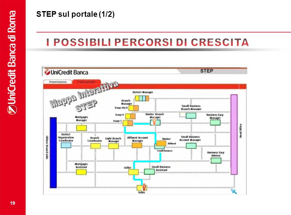 19 STEP sul portale (1/2)