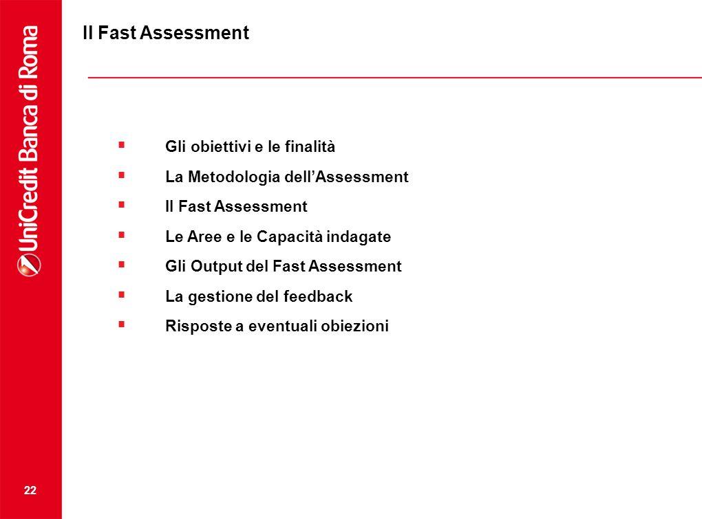 22 Il Fast Assessment Gli obiettivi e le finalità La Metodologia dellAssessment Il Fast Assessment Le Aree e le Capacità indagate Gli Output del Fast