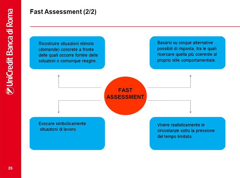 25 Fast Assessment (2/2)