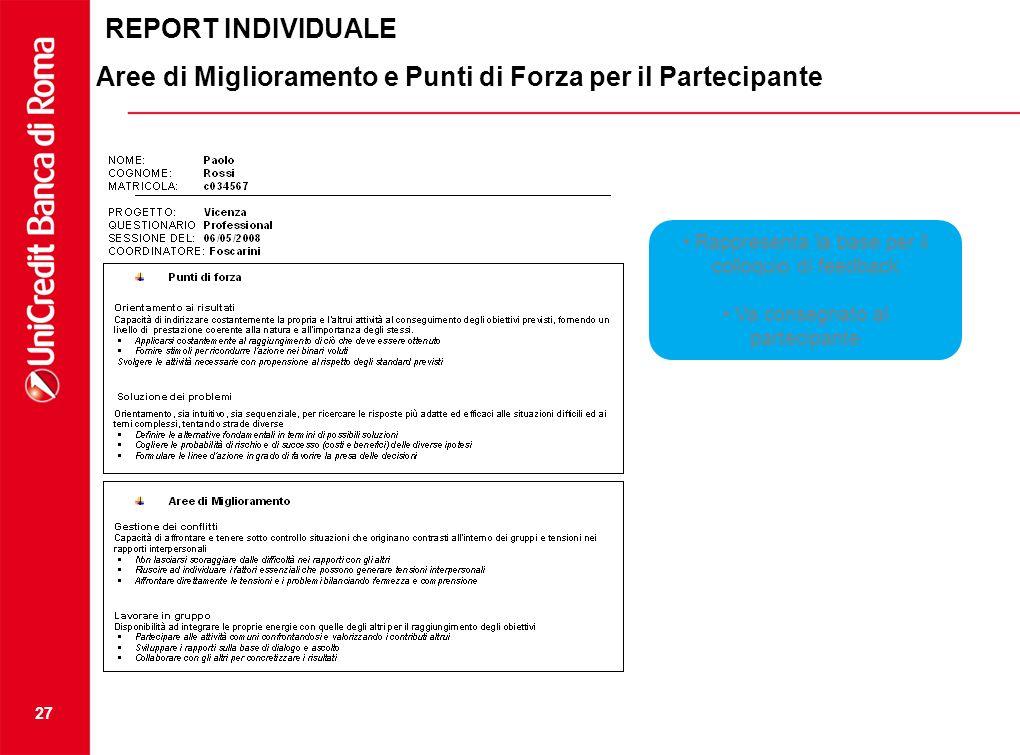 27 REPORT INDIVIDUALE Aree di Miglioramento e Punti di Forza per il Partecipante Rappresenta la base per il colloquio di feedback Va consegnato al par