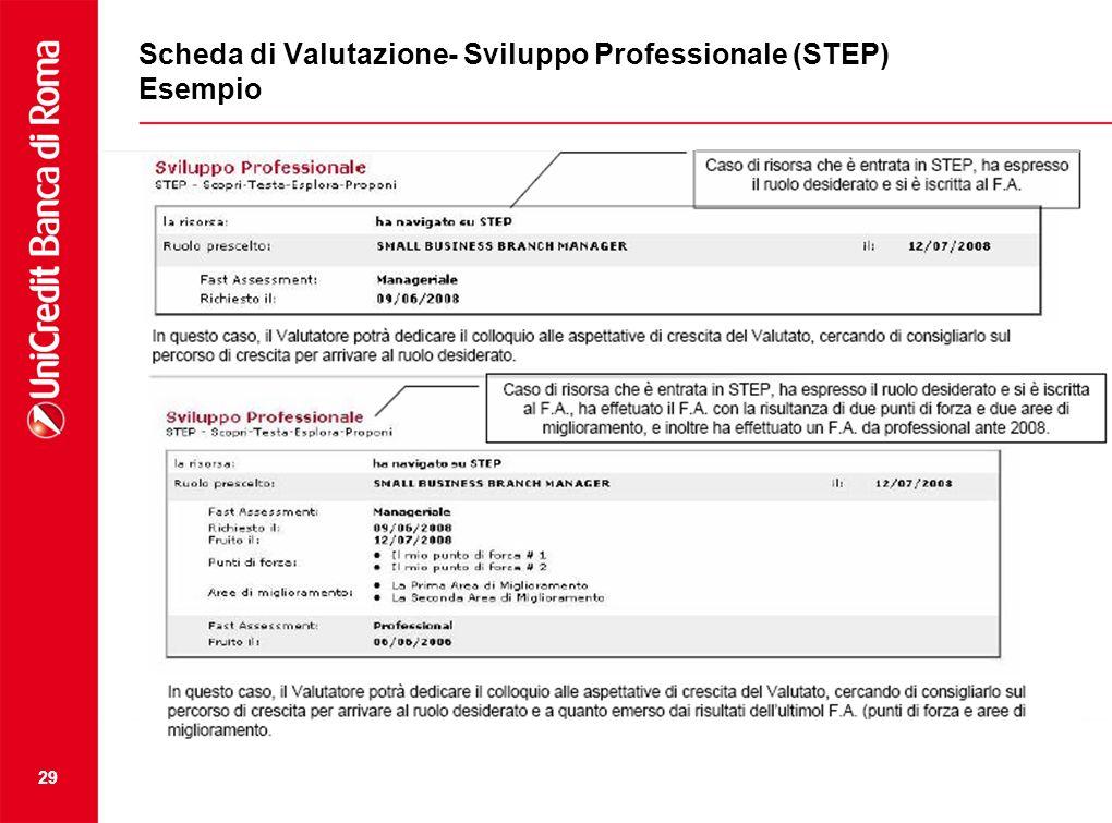 29 Scheda di Valutazione- Sviluppo Professionale (STEP) Esempio