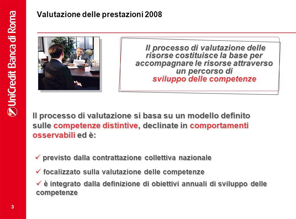 3 Valutazione delle prestazioni 2008 Il processo di valutazione delle risorse costituisce la base per accompagnare le risorse attraverso un percorso d