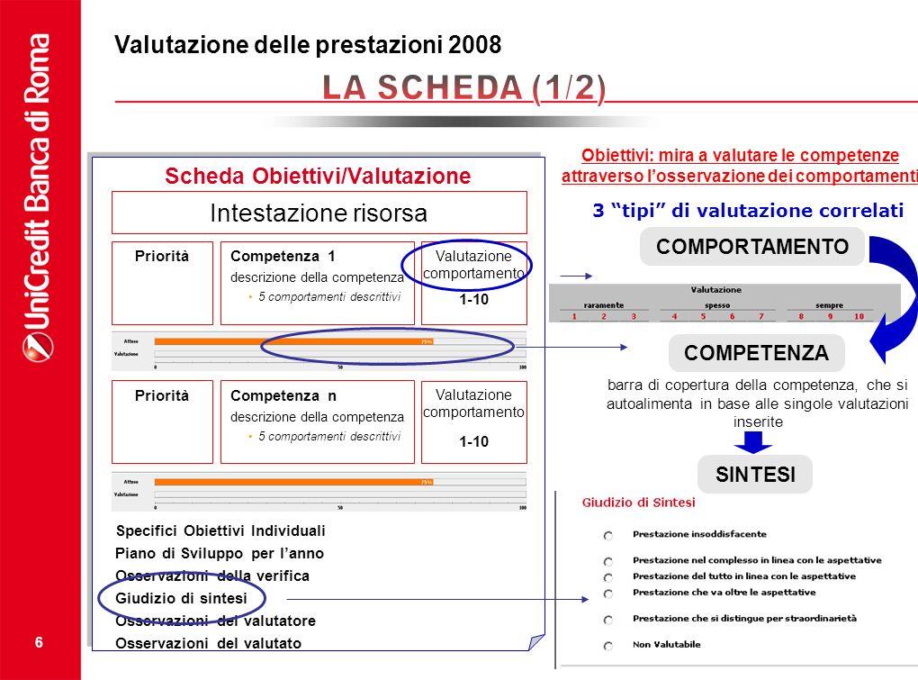6 Scheda Obiettivi/Valutazione Intestazione risorsa Competenza 1 descrizione della competenza 5 comportamenti descrittivi Valutazione comportamento 1-