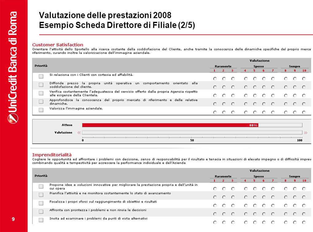 9 Valutazione delle prestazioni 2008 Esempio Scheda Direttore di Filiale (2/5)