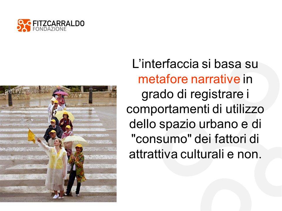 Linterfaccia si basa su metafore narrative in grado di registrare i comportamenti di utilizzo dello spazio urbano e di consumo dei fattori di attrattiva culturali e non.
