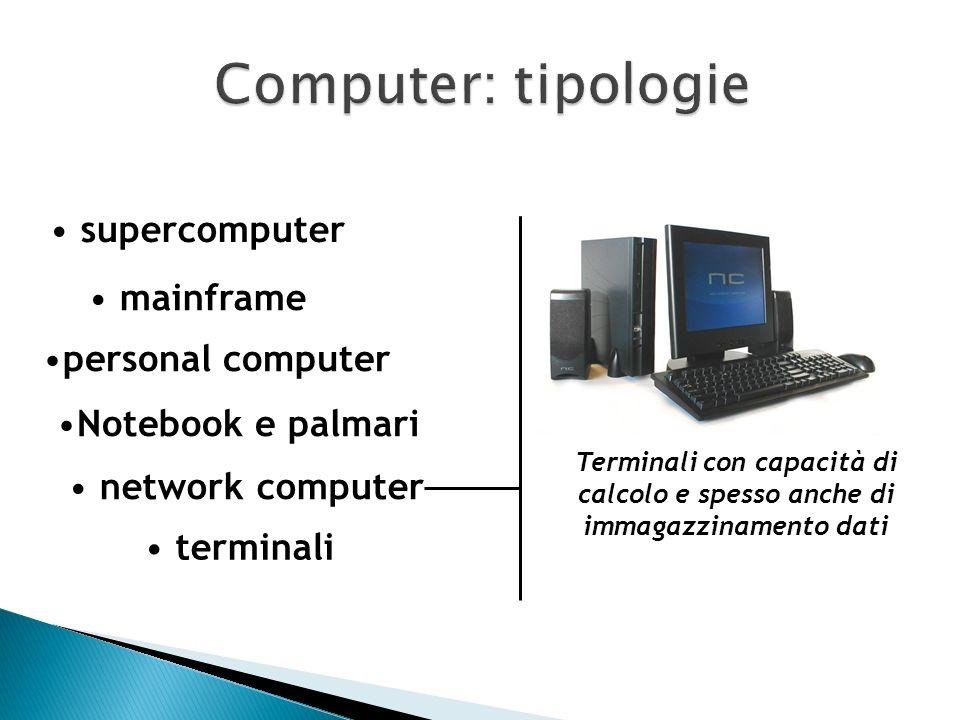 Palmari (Palmtop o Pocket PC o PDA - Personal Digital Assistant,) nascono dall'evoluzione delle agende elettroniche tascabili. Oltre alle normali funz