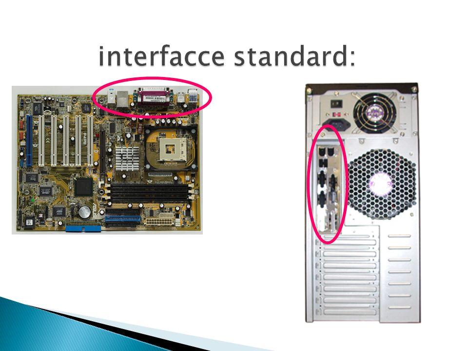 Svolge funzioni di integrazione e comunicazione tra le atre componenti organizzazione (forma e design) supporto per il processore supporto per le peri