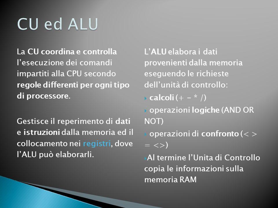 ALU (arithmetic logic unit) esegue le istruzioni di calcolo e di confronto tra i dati Unità di controllo controlla le operazioni di ingresso e uscita