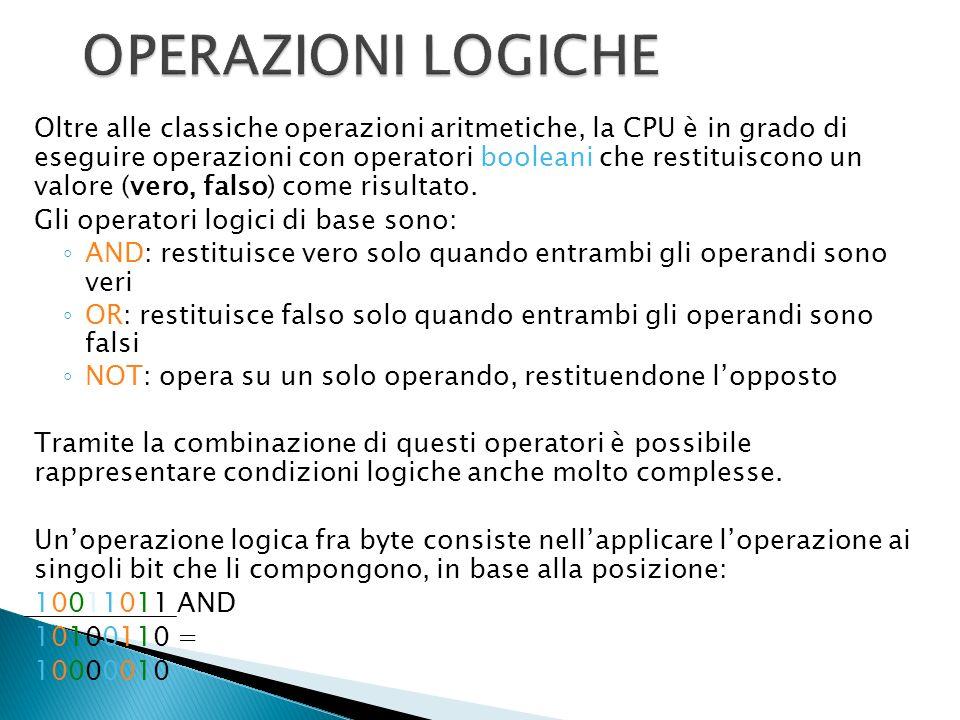 La CU coordina e controlla lesecuzione dei comandi impartiti alla CPU secondo regole differenti per ogni tipo di processore. Gestisce il reperimento d