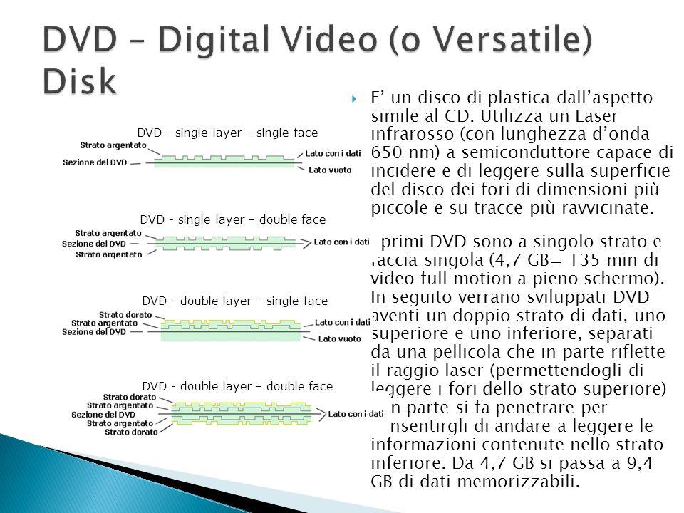 CD ROM Sono in grado di memorizzare fino a 650 MB di dati, su un singolo disco da 120 mm di diametro. I dischi sono identici ai CD musicali, solo che