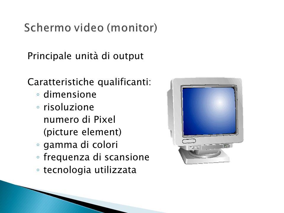 Scanner Lettore di codici a barre Letore di caratteri magnetici Microfono Telefono