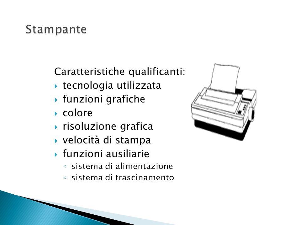Unità di output Tipologie: Ad impatto produzione di copie a ricalco A getto dinchiostro basso costo Laser elevata qualità