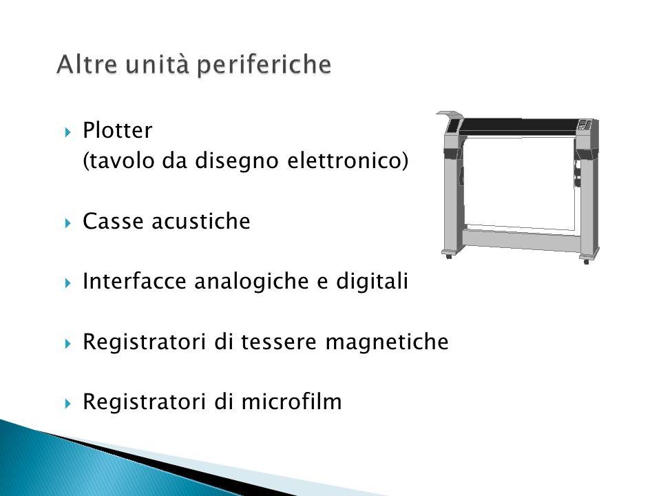 Caratteristiche qualificanti: tecnologia utilizzata funzioni grafiche colore risoluzione grafica velocità di stampa funzioni ausiliarie sistema di ali