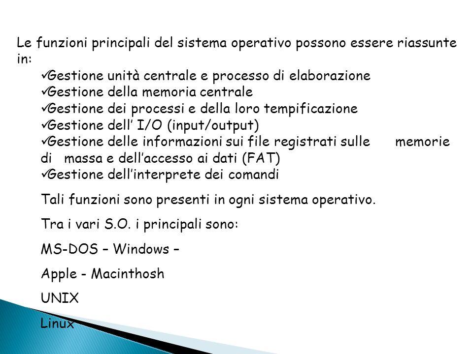 Un sistema operativo è un insieme di programmi che vengono eseguiti allavvio del calcolatore (controllo delle memorie, delle periferiche …) e durante