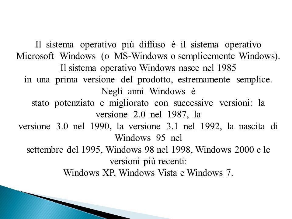Le funzioni principali del sistema operativo possono essere riassunte in: Gestione unità centrale e processo di elaborazione Gestione della memoria ce