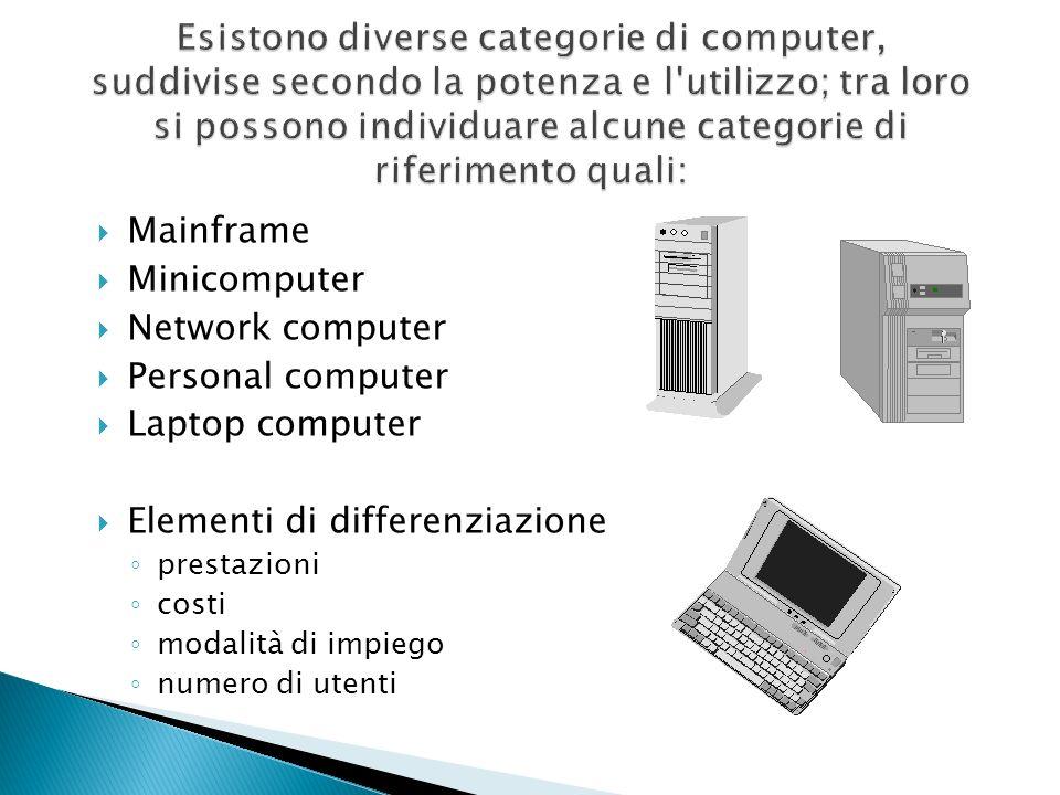Mainframe Minicomputer Network computer Personal computer Laptop computer Elementi di differenziazione prestazioni costi modalità di impiego numero di utenti