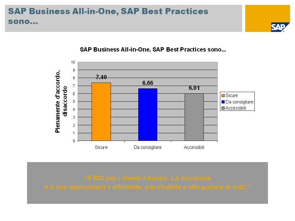 SAP Business All-in-One, SAP Best Practices sono… Il ROI per i clienti è buono. La soluzione e il suo deployment è affidabile, pianifcabile e alla por