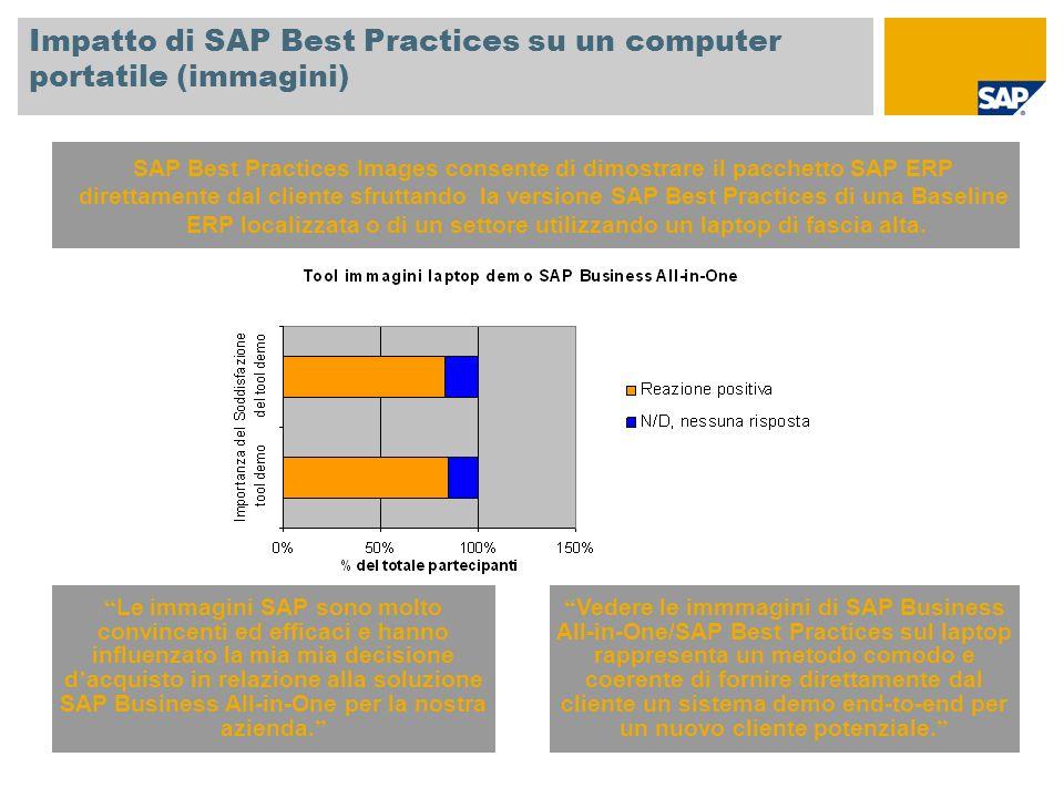 Impatto di SAP Best Practices su un computer portatile (immagini) SAP Best Practices Images consente di dimostrare il pacchetto SAP ERP direttamente d