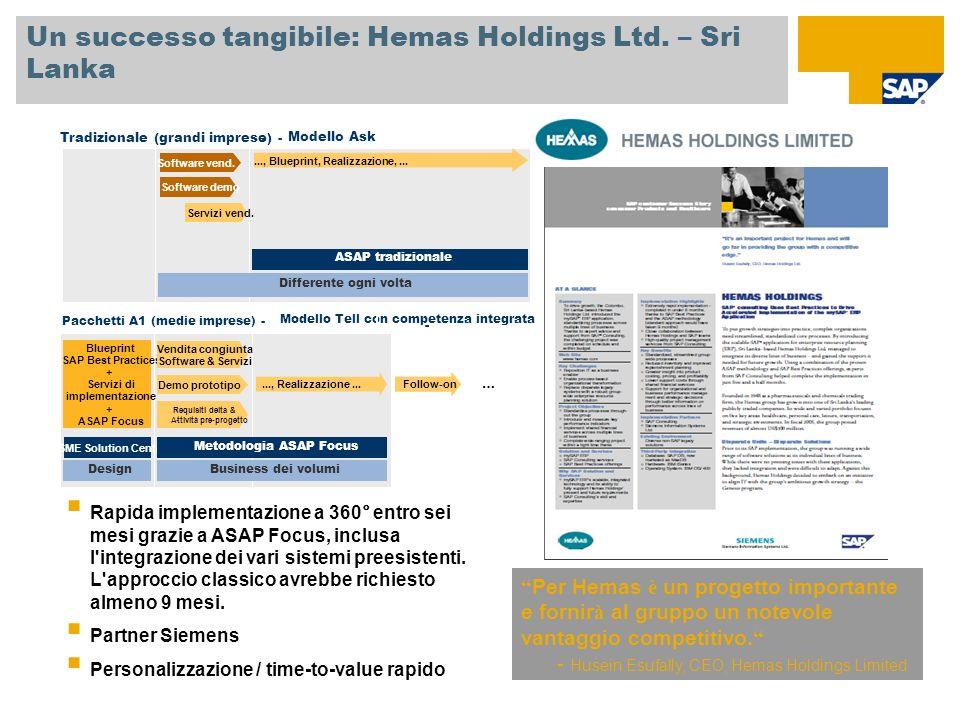 Un successo tangibile: Hemas Holdings Ltd. – Sri Lanka Per Hemas è un progetto importante e fornir à al gruppo un notevole vantaggio competitivo. - Hu