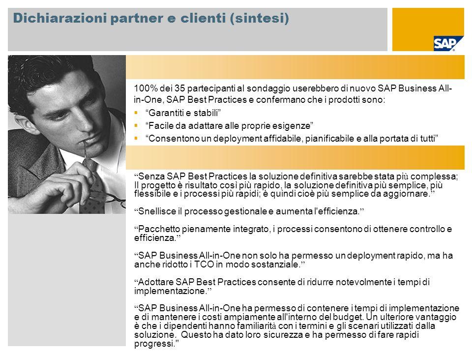 Dichiarazioni partner e clienti (sintesi) 100% dei 35 partecipanti al sondaggio userebbero di nuovo SAP Business All- in-One, SAP Best Practices e con