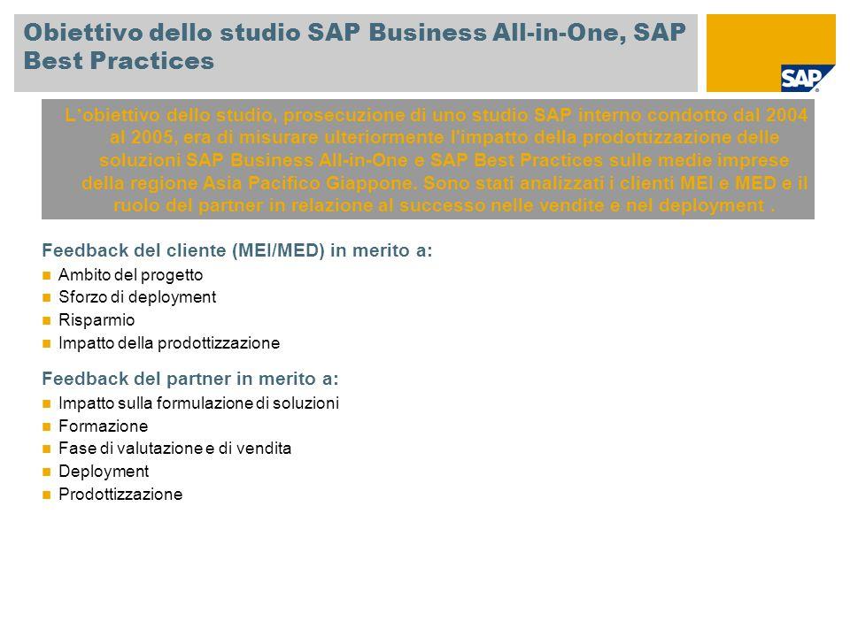 Obiettivo dello studio SAP Business All-in-One, SAP Best Practices Feedback del cliente (MEI/MED) in merito a: Ambito del progetto Sforzo di deploymen